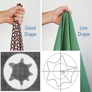 Fabric drape tester
