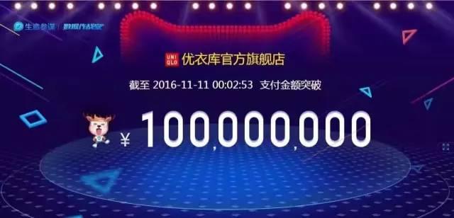 Uniqlo will Break Record Sales of Double Eleven-Singles Day in 2017?